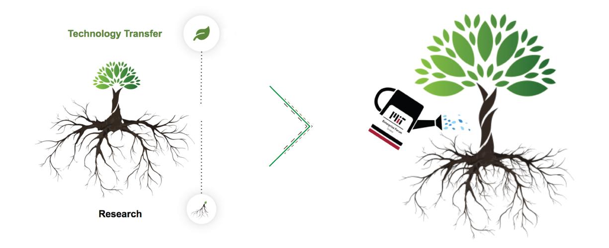 MITEF GREECE | Technology Transfer Tree Desktop