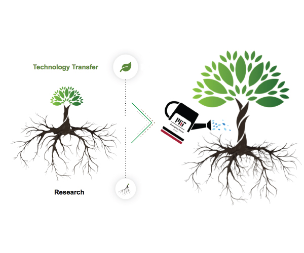 MITEF GREECE | Technology Transfer Tree Mobile